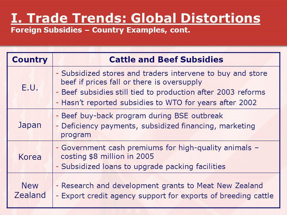 Cattle and Beef Subsidies