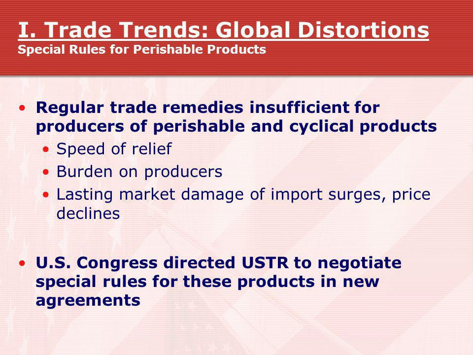 I. Trade Trends: Global Distortions Special Rules for Perishable Products