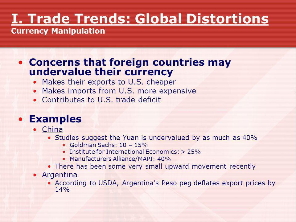 I. Trade Trends: Global Distortions Currency Manipulation