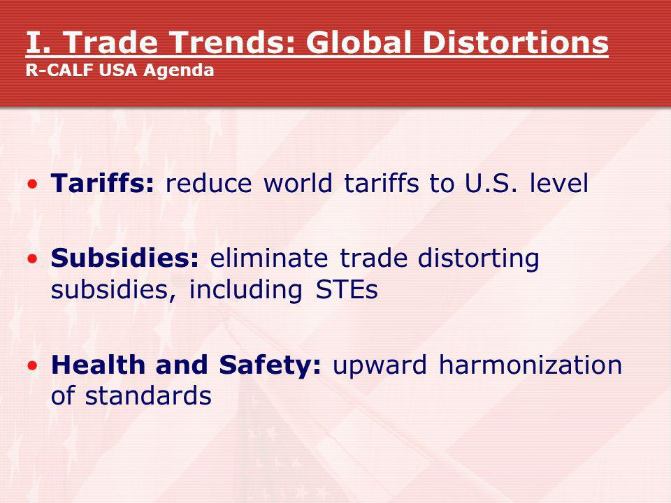 I. Trade Trends: Global Distortions R-CALF USA Agenda