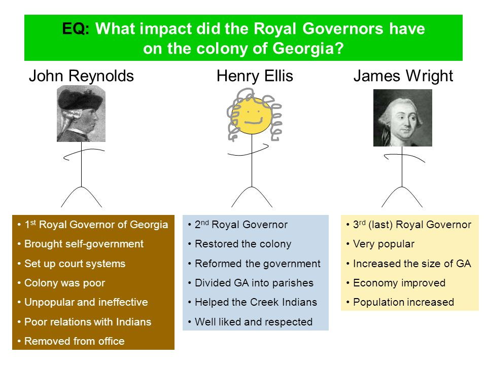 EQ: What impact did the Royal Governors have on the colony of Georgia