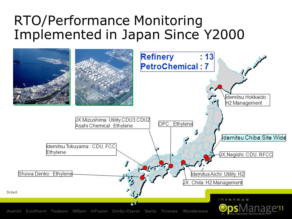 RTO/Performance Monitoring Implemented in Japan Since Y2000