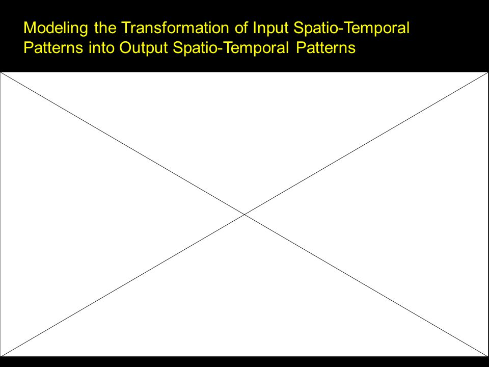 Modeling the Transformation of Input Spatio-Temporal Patterns into Output Spatio-Temporal Patterns