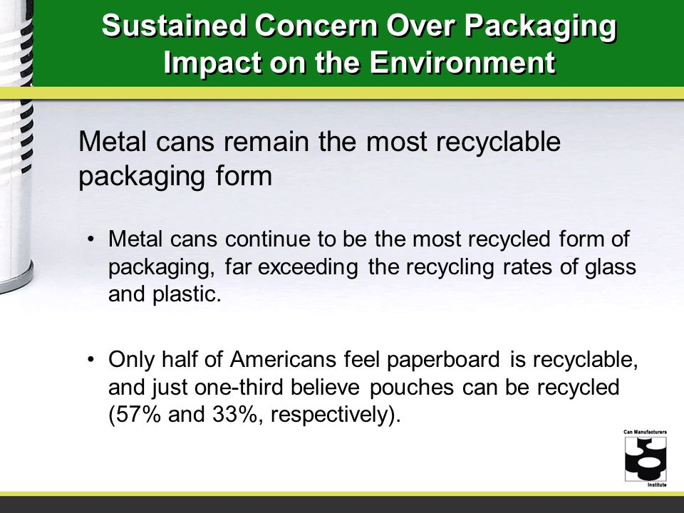 Sustained Concern Over Packaging Impact on the Environment