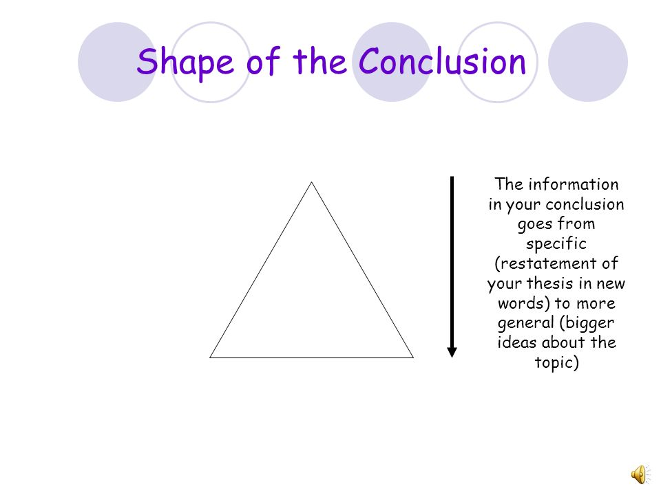 Shape of the Conclusion