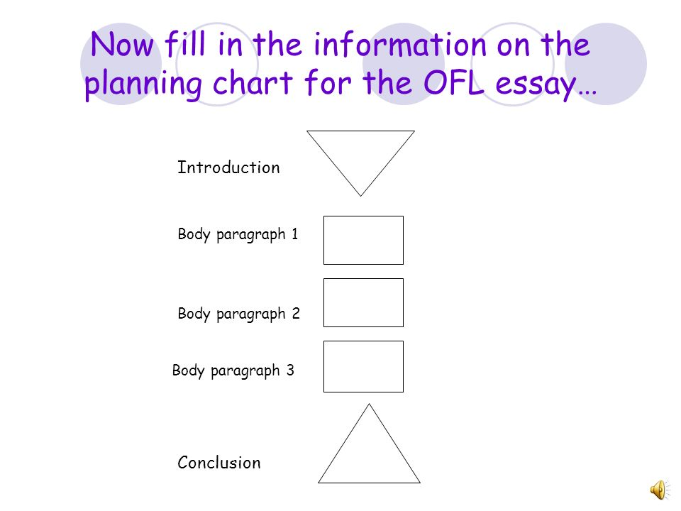 Now fill in the information on the planning chart for the OFL essay…