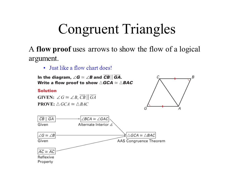 Congruent Triangles A flow proof uses arrows to show the flow of a logical argument.