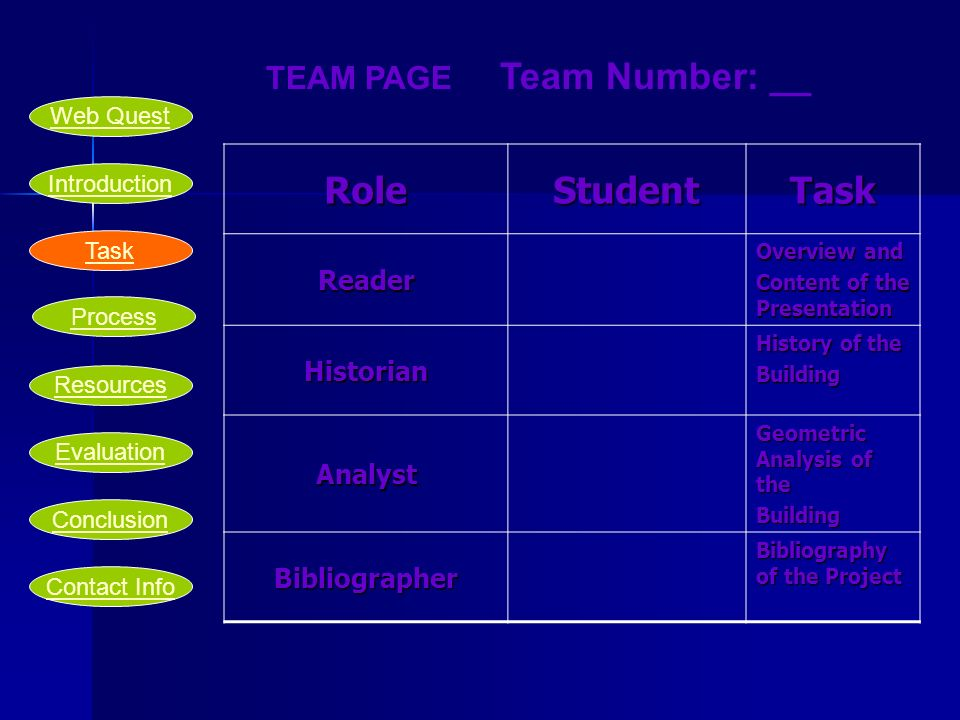 Role Student Task TEAM PAGE Team Number: __ Reader Historian Analyst