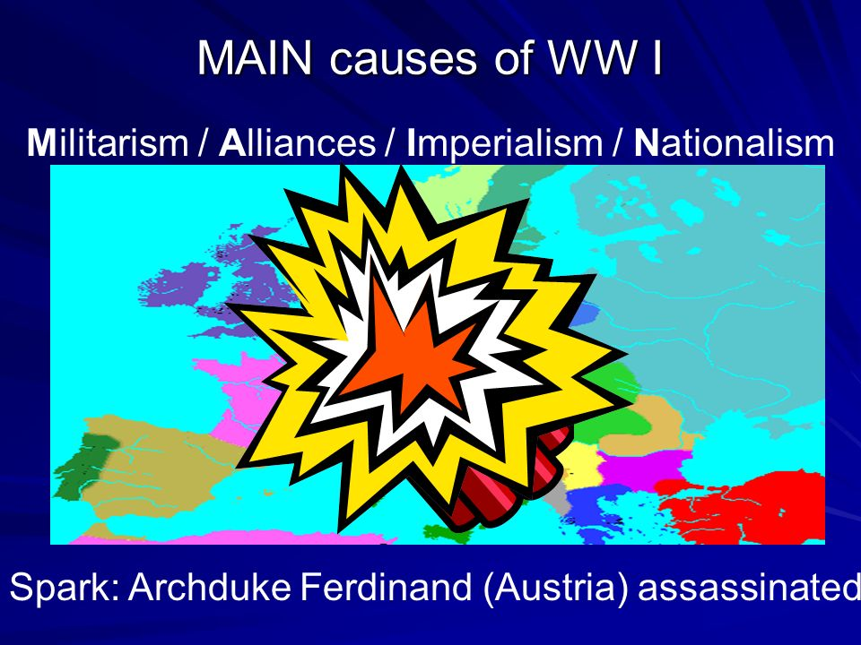 Militarism / Alliances / Imperialism / Nationalism
