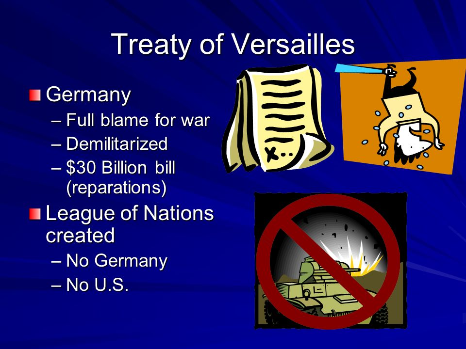 Treaty of Versailles Germany League of Nations created