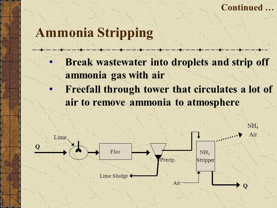Ammonia Stripping Continued … Break wastewater into droplets and strip off ammonia gas with air.