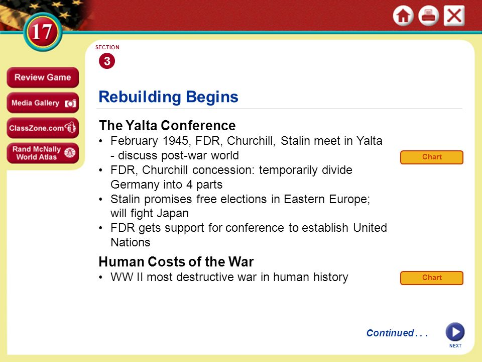 Rebuilding Begins The Yalta Conference Human Costs of the War 3