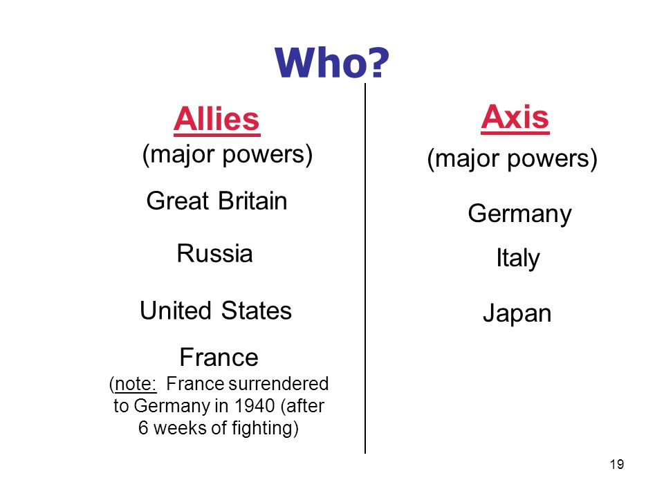Who Axis Allies (major powers) (major powers) Great Britain Germany
