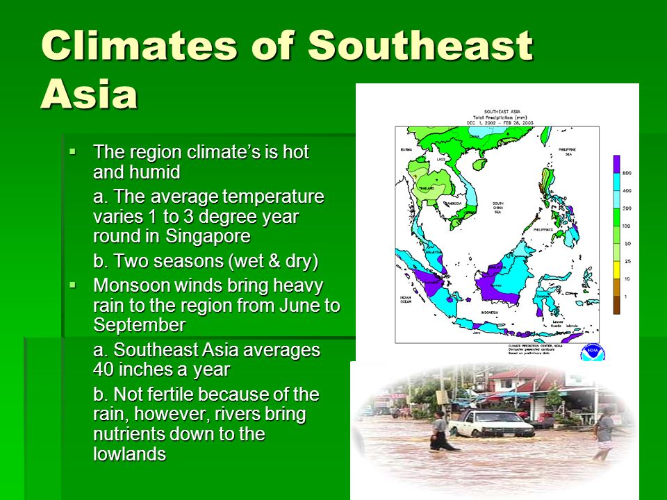Climates of Southeast Asia