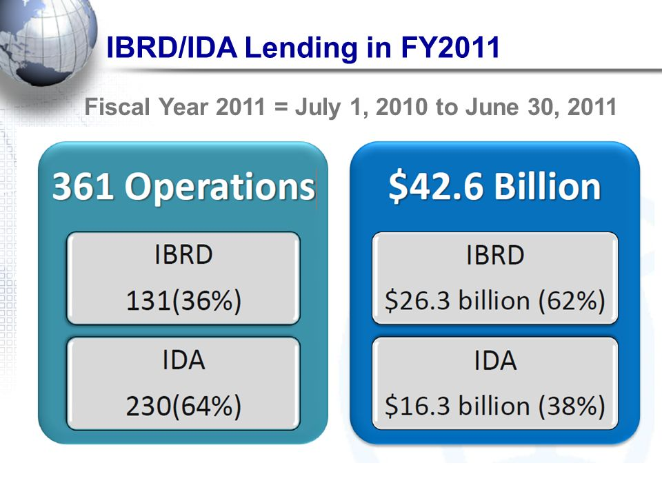 IBRD/IDA Lending in FY2011 Fiscal Year 2011 = July 1, 2010 to June 30, 2011