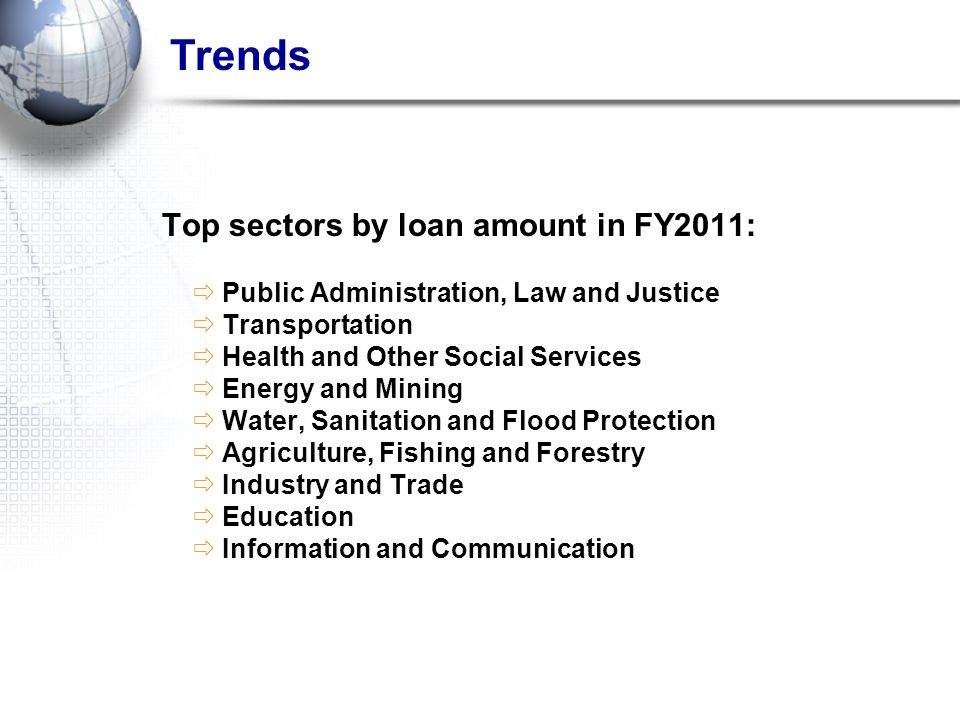 Trends Top sectors by loan amount in FY2011: