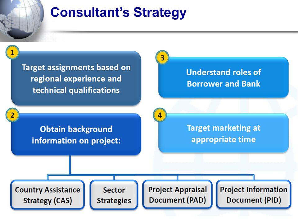 Consultant's Strategy