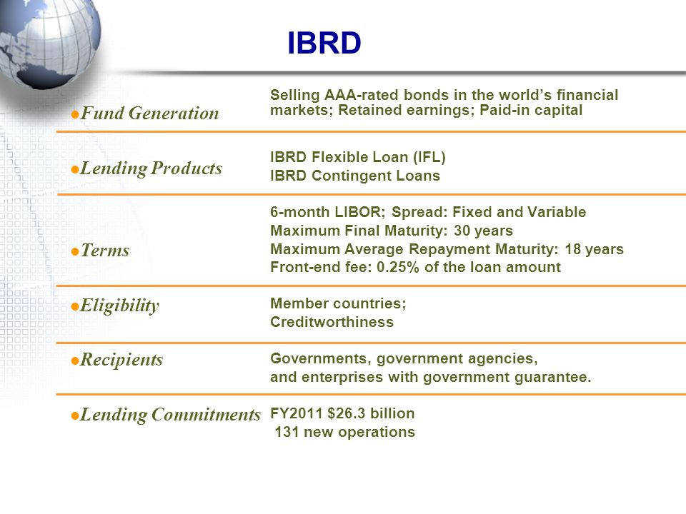 IBRD Fund Generation Lending Products Terms Eligibility Recipients