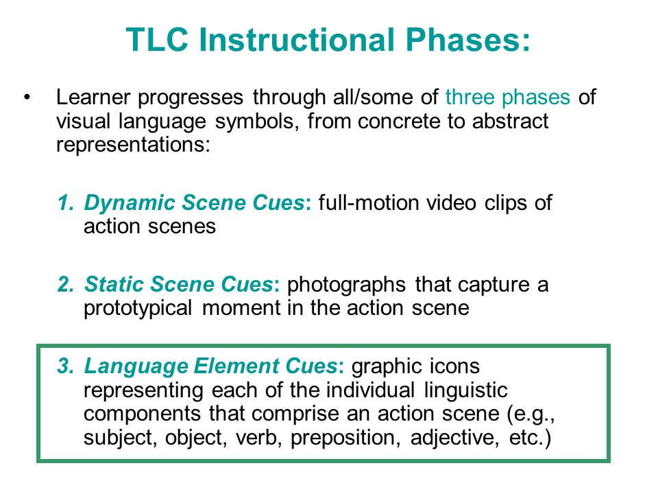 TLC Instructional Phases: