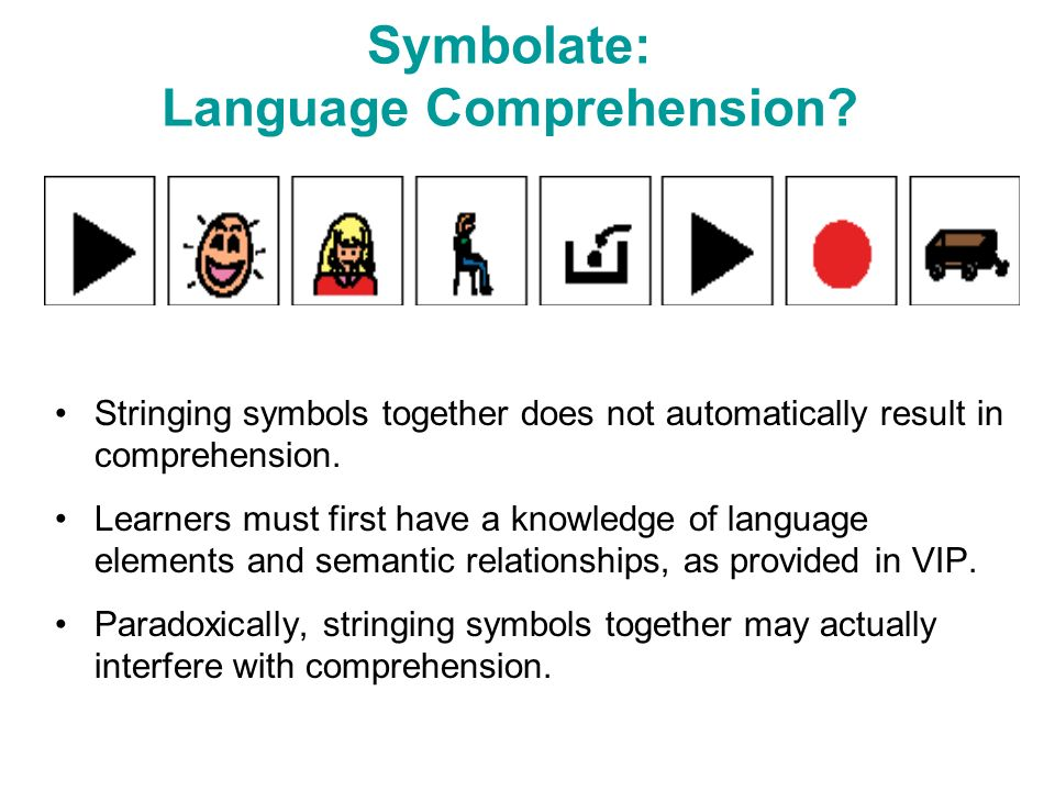 Symbolate: Language Comprehension
