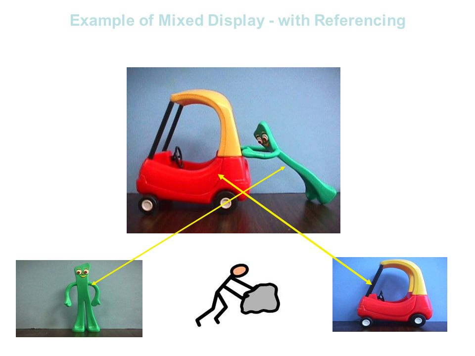 Example of Mixed Display - with Referencing