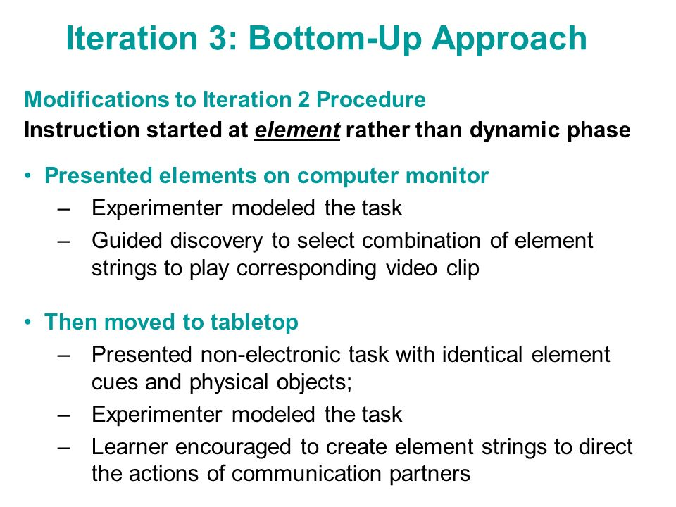 Iteration 3: Bottom-Up Approach