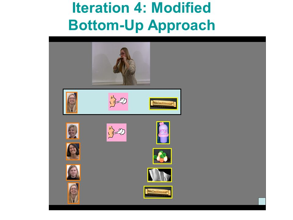 Iteration 4: Modified Bottom-Up Approach