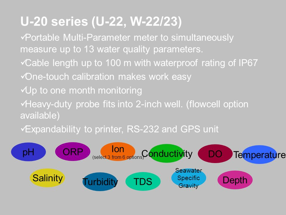 U-20 series (U-22, W-22/23) Portable Multi-Parameter meter to simultaneously measure up to 13 water quality parameters.