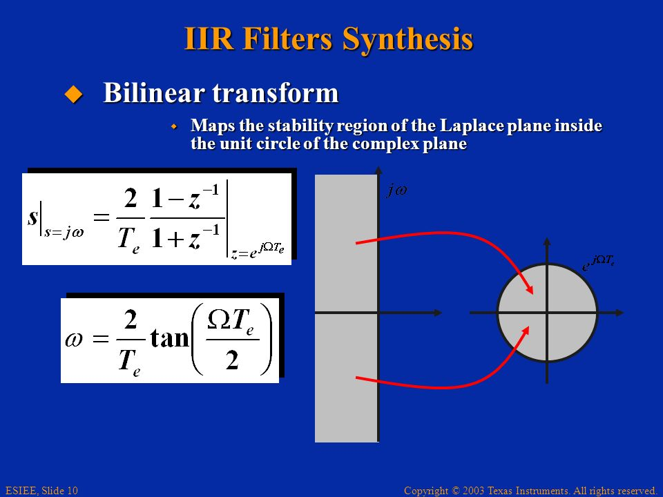 IIR Filters Synthesis Bilinear transform
