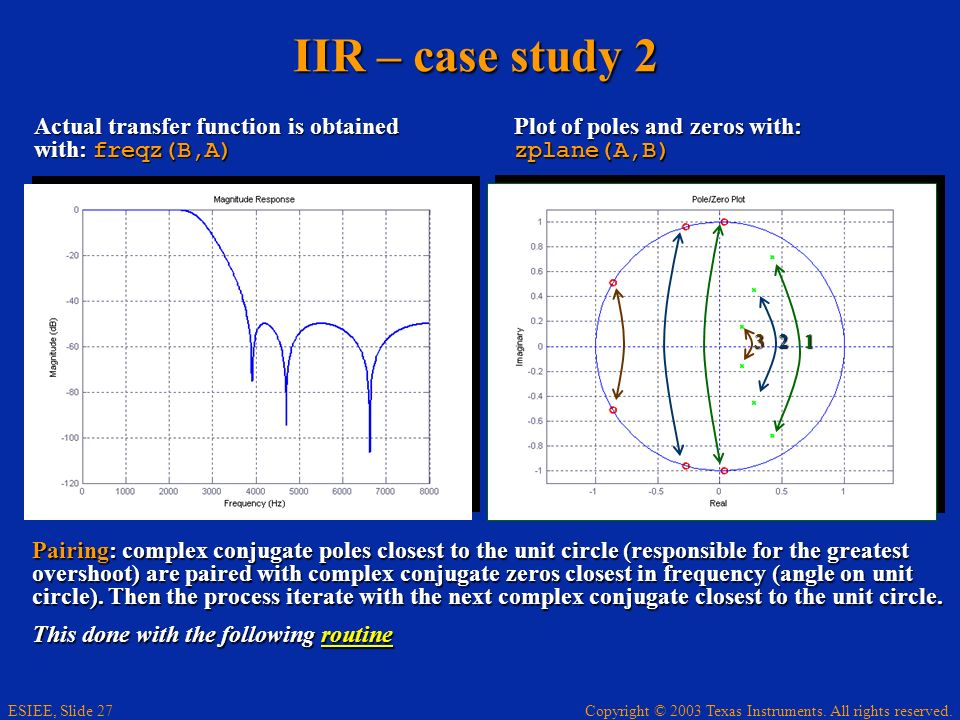 IIR – case study 2 Actual transfer function is obtained with: freqz(B,A) Plot of poles and zeros with: zplane(A,B)