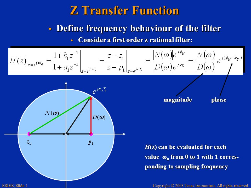 Z Transfer Function Define frequency behaviour of the filter