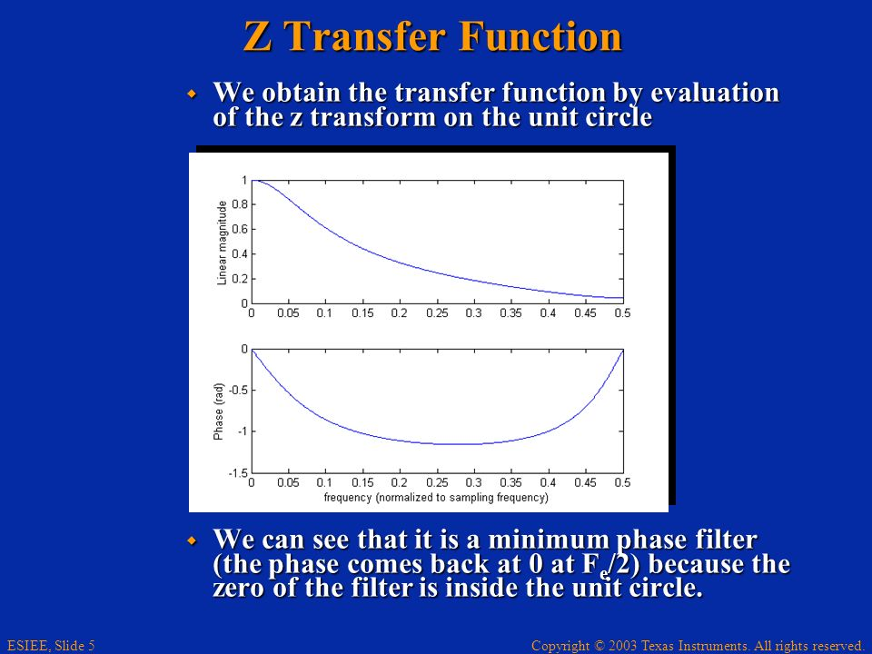 Z Transfer Function We obtain the transfer function by evaluation of the z transform on the unit circle.