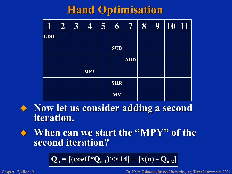 Hand Optimisation Now let us consider adding a second iteration.
