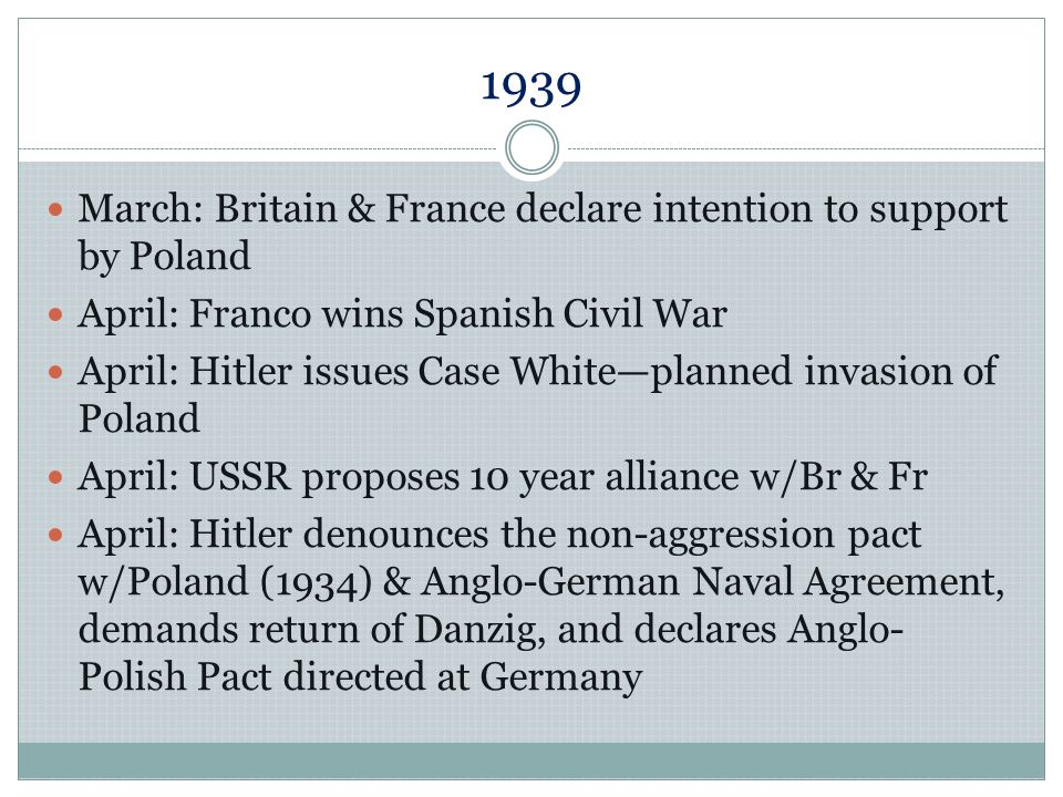1939 March: Britain & France declare intention to support by Poland