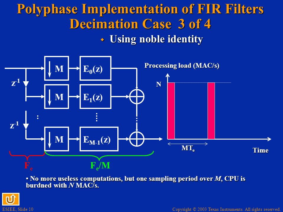 Polyphase Implementation of FIR Filters Decimation Case 3 of 4