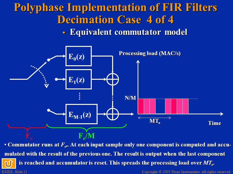 Polyphase Implementation of FIR Filters Decimation Case 4 of 4