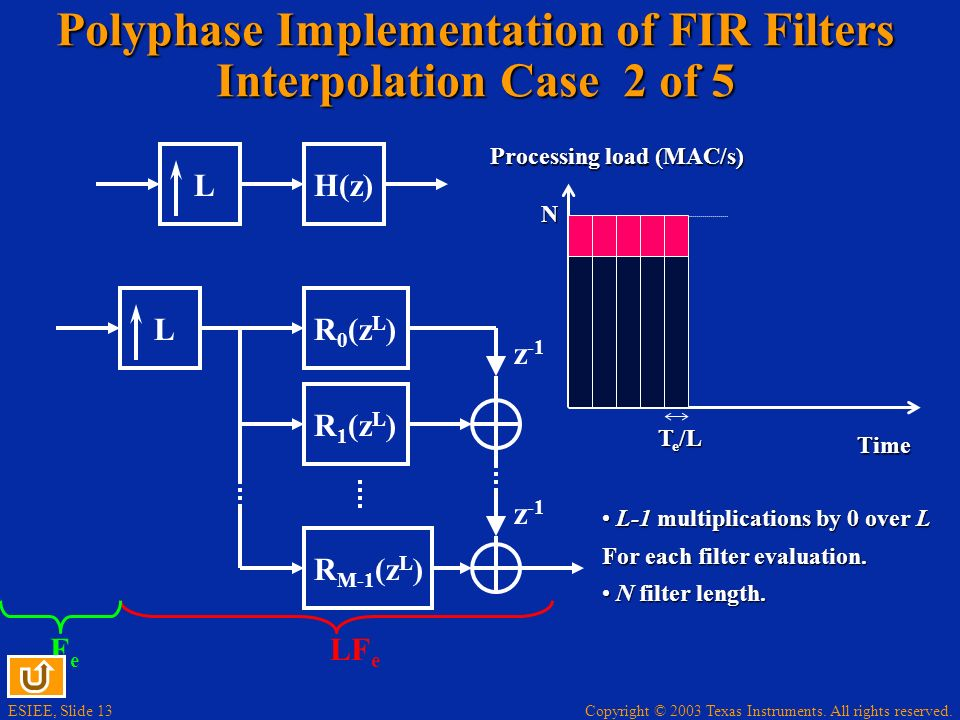 Polyphase Implementation of FIR Filters Interpolation Case 2 of 5