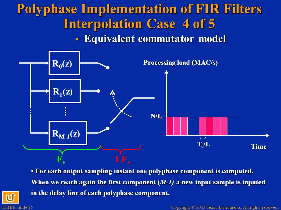 Polyphase Implementation of FIR Filters Interpolation Case 4 of 5