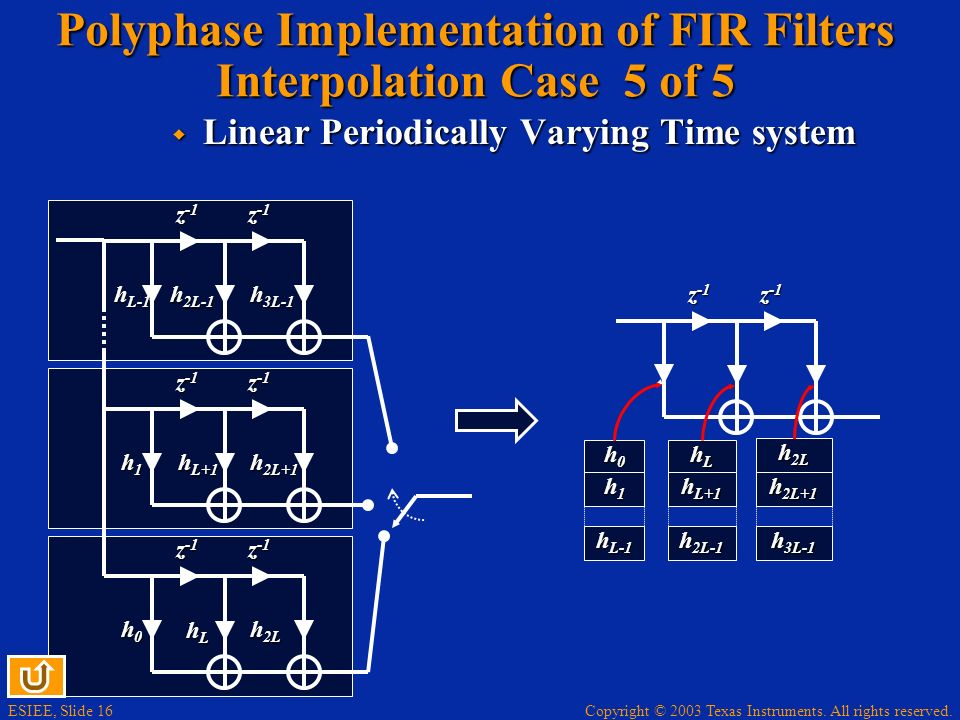 Polyphase Implementation of FIR Filters Interpolation Case 5 of 5