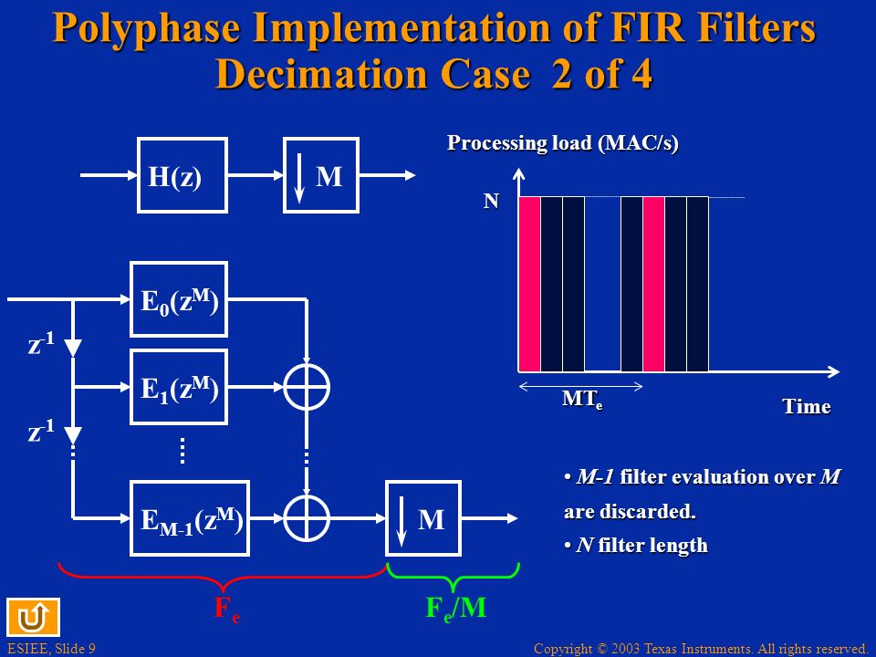 Polyphase Implementation of FIR Filters Decimation Case 2 of 4