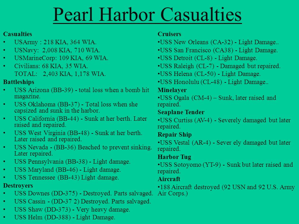 Pearl Harbor Casualties