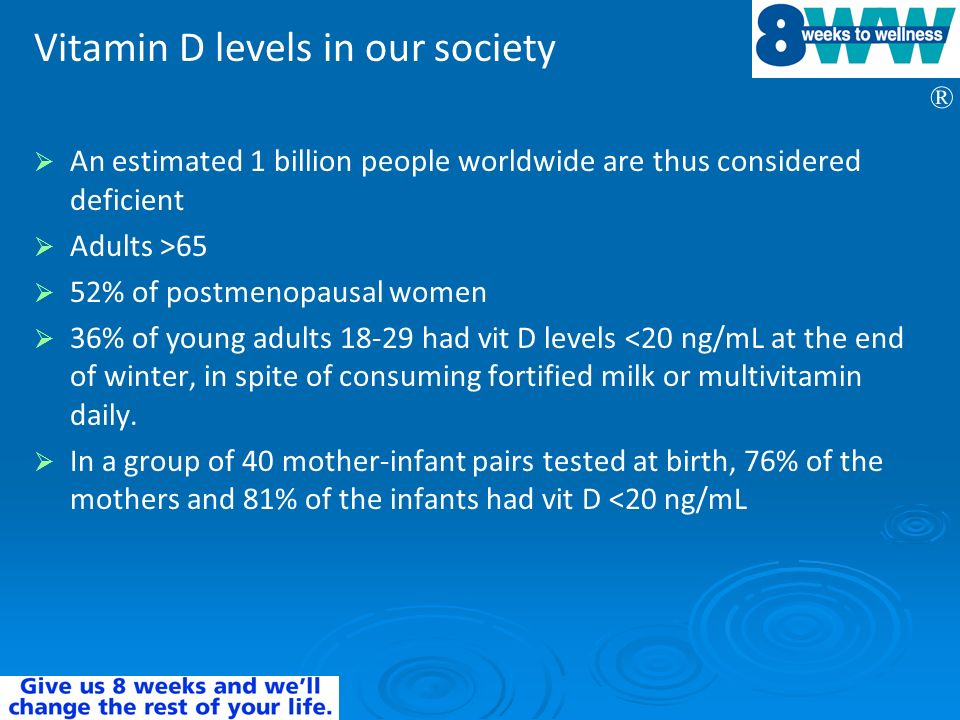 Vitamin D levels in our society