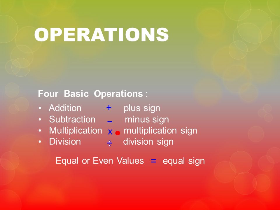 OPERATIONS Four Basic Operations : Addition plus sign