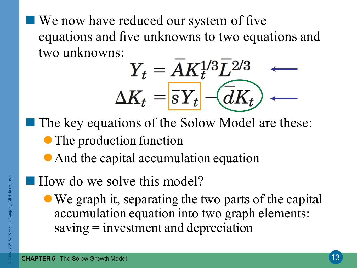 The key equations of the Solow Model are these: