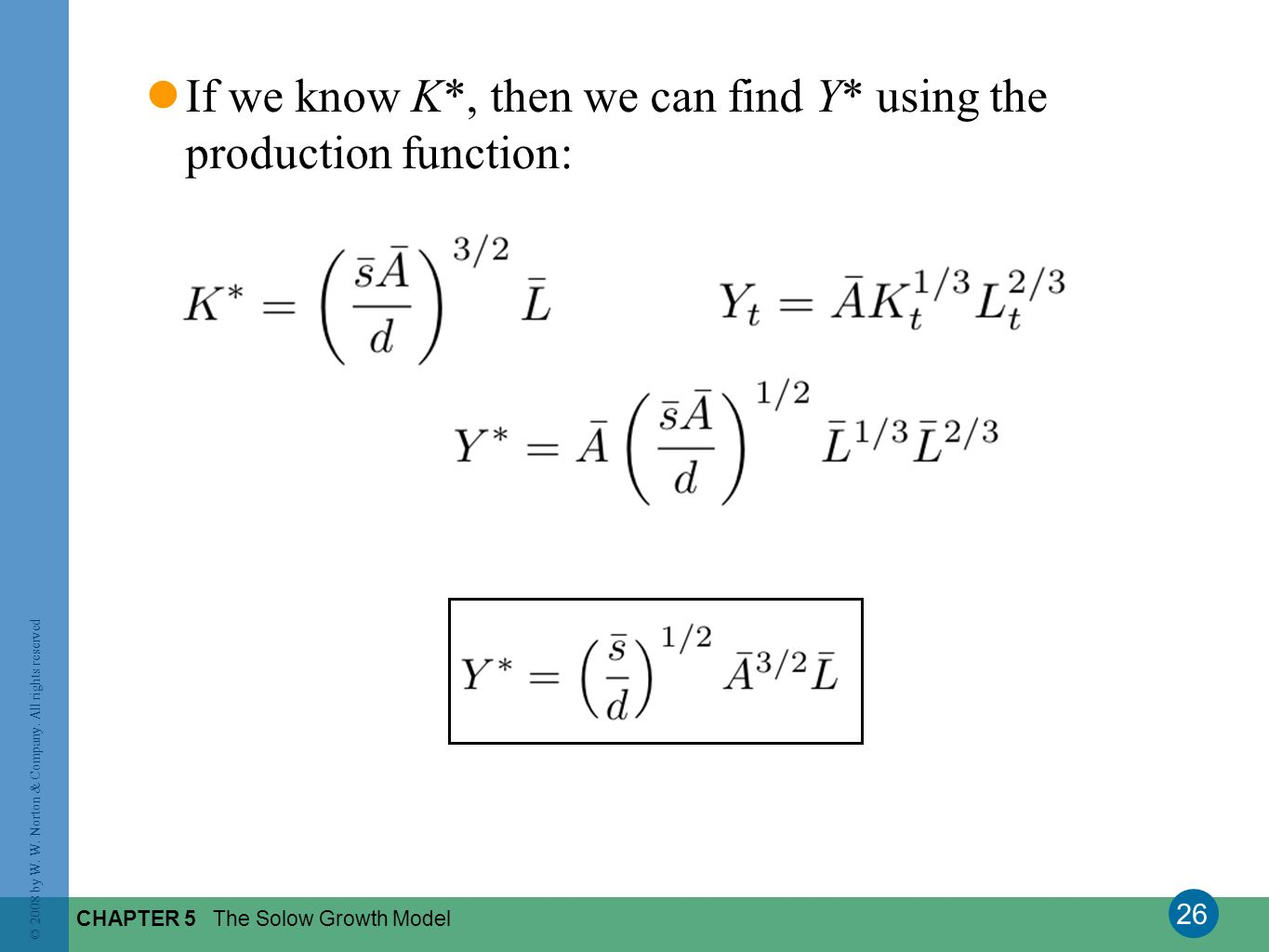 If we know K*, then we can find Y* using the production function: