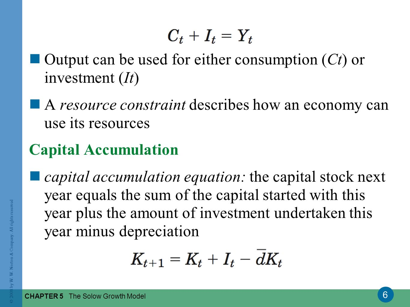 Output can be used for either consumption (Ct) or investment (It)