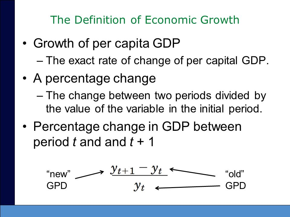 The Definition of Economic Growth