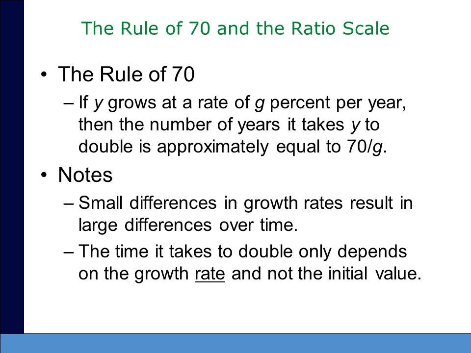 The Rule of 70 and the Ratio Scale