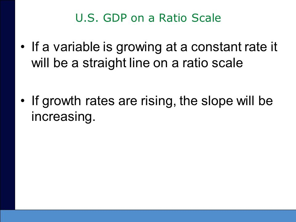 If growth rates are rising, the slope will be increasing.