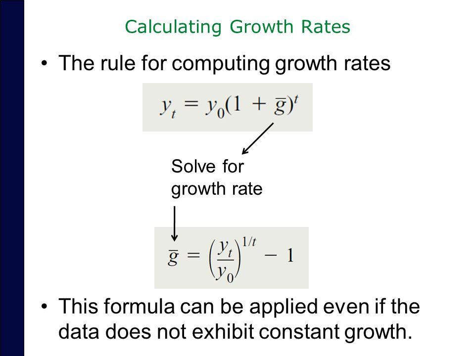 Calculating Growth Rates